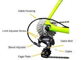 how mountain bike gears work